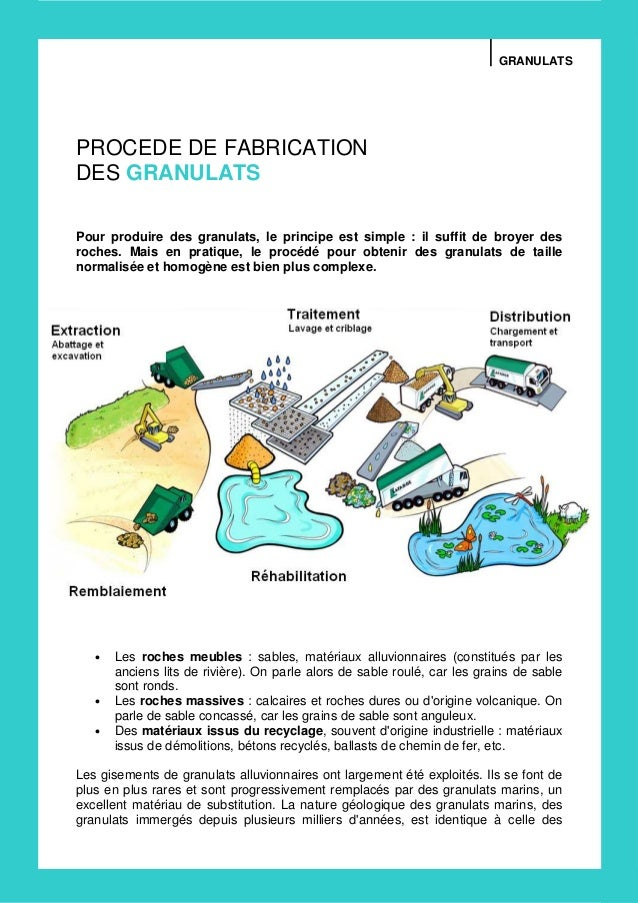 GRANULATSPROCEDE DE FABRICATIONDES GRANULATSPour produire des granulats, le principe est simple : il suffit de broyer desr...