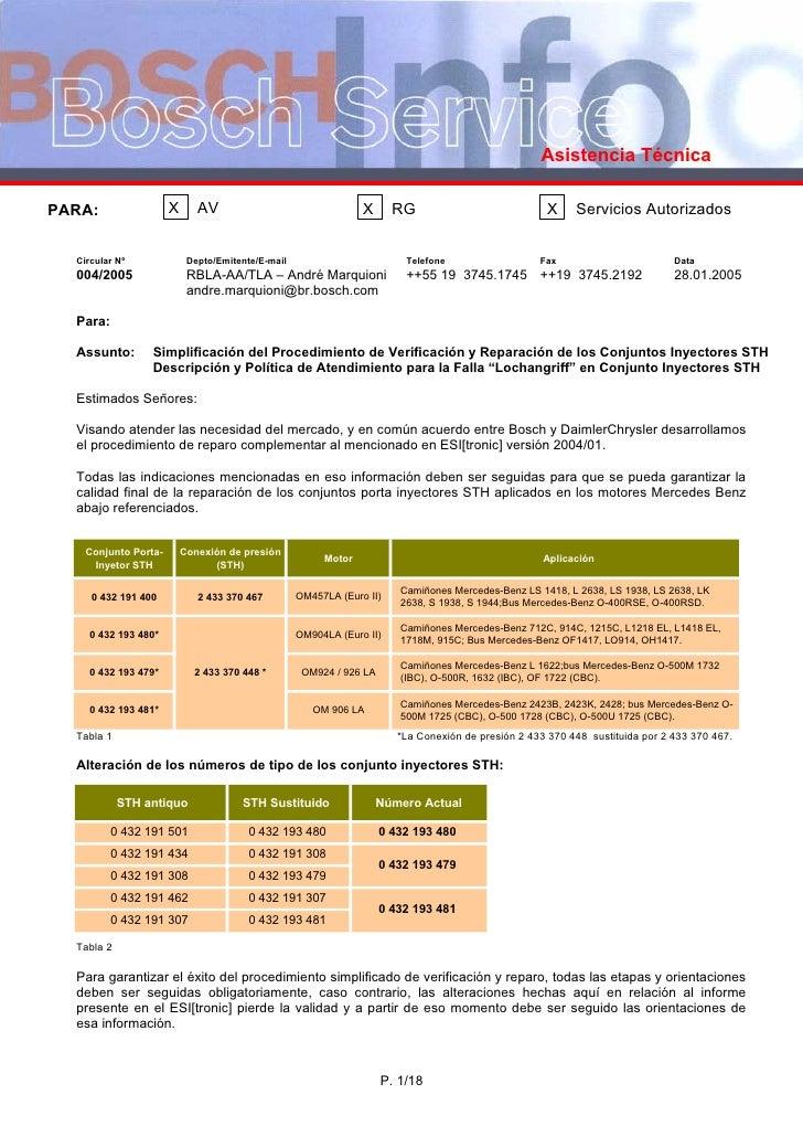 Procedimiento de verificacion y reparacion del sistemas sth