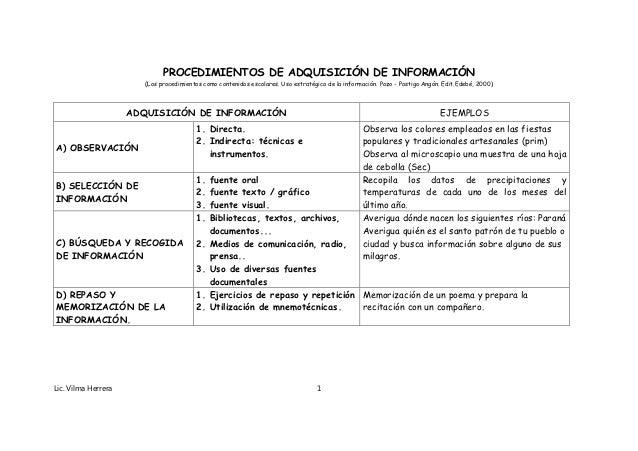 PROCEDIMIENTOS DE ADQUISICIÓN DE INFORMACIÓN                        (Los procedimientos como contenidos escolares. Uso est...