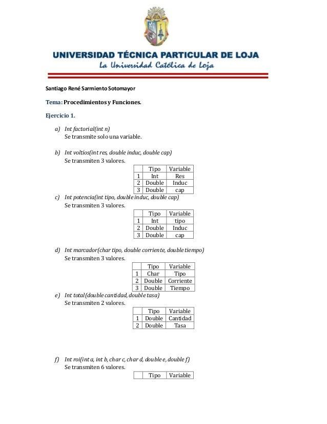 Santiago René Sarmiento Sotomayor Tema: Procedimientos y Funciones. Ejercicio 1. a) Int factorial(int n) Se transmite solo...