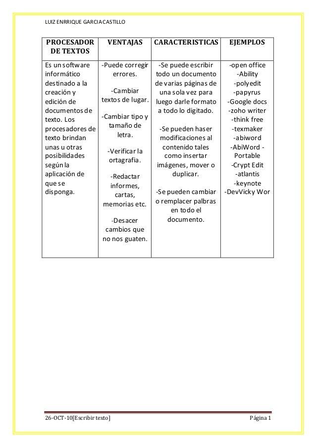 LUIZ ENRRIQUE GARCIA CASTILLO 26-OCT-10[Escribir texto] Página 1 PROCESADOR DE TEXTOS VENTAJAS CARACTERISTICAS EJEMPLOS Es...