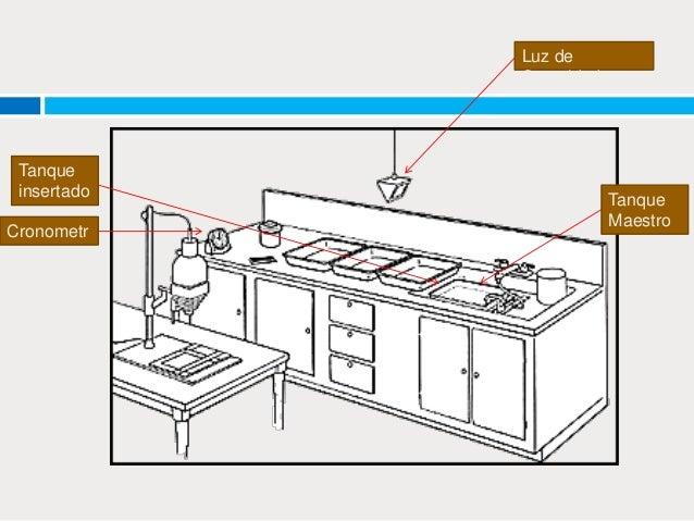 Procesamiento de pel cula radiogr fica - Humedad ideal habitacion ...
