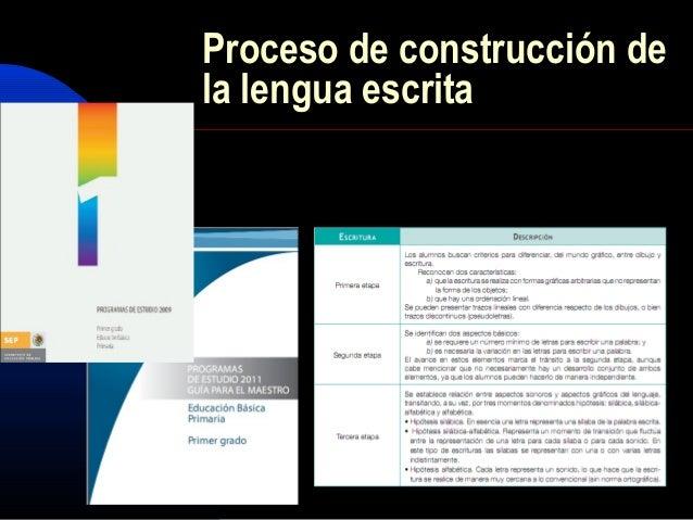 Proceso de construcción dela lengua escrita