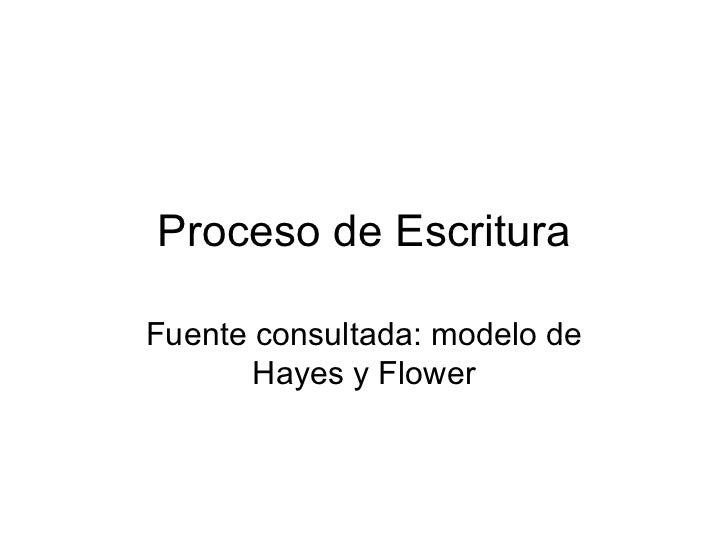Proceso de Escritura Fuente consultada: modelo de Hayes y Flower