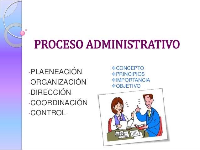 PROCESO ADMINISTRATIVO                CONCEPTO-PLAENEACIÓN    PRINCIPIOS                IMPORTANCIA-ORGANIZACIÓN       ...