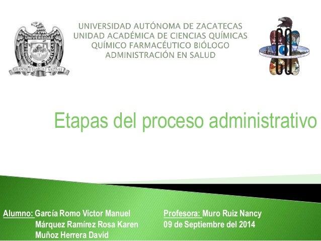Etapas del proceso administrativo Alumno: García Romo Víctor Manuel Profesora: Muro Ruiz Nancy Márquez Ramírez Rosa Karen ...