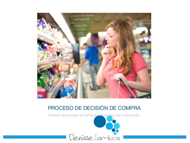 PROCESO DE DECISIÓN DE COMPRA Modelo de proceso de toma de decisiones del consumidor