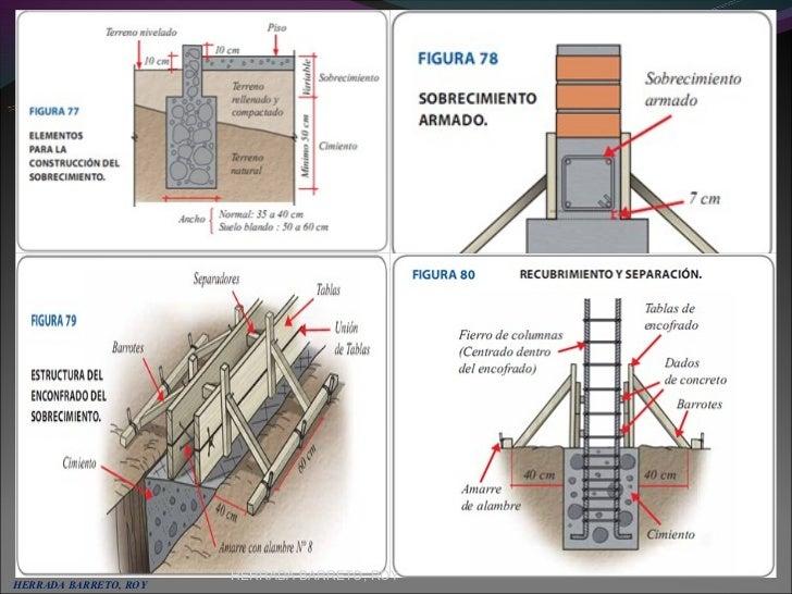 Proceso constructivo de obras de concreto simple for Solados de hormigon