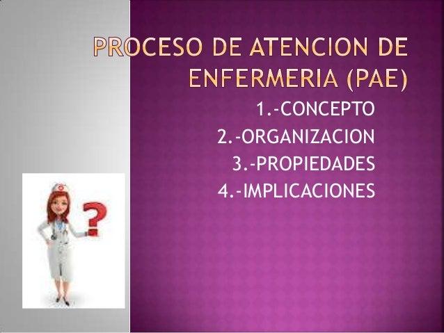 1.-CONCEPTO 2.-ORGANIZACION 3.-PROPIEDADES 4.-IMPLICACIONES