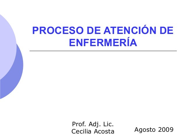 Agosto 2009 Prof. Adj. Lic. Cecilia Acosta PROCESO DE ATENCIÓN DE ENFERMERÍA