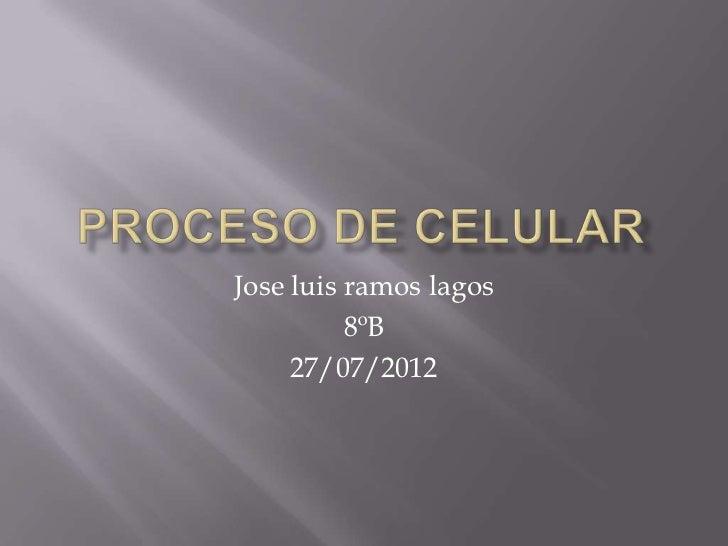 Jose luis ramos lagos          8ºB     27/07/2012