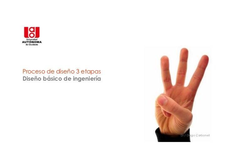 Proceso de diseño 3 etapasDiseño básico de ingeniería                              DI / Diego Carbonell