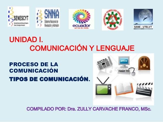 UNIDAD I.COMUNICACIÓN Y LENGUAJEPROCESO DE LACOMUNICACIÓNTIPOS DE COMUNICACIÓN.COMPILADO POR: Dra. ZULLY CARVACHE FRANCO, ...