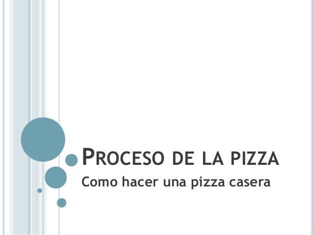 Proceso de la pizza - Como hacer una shisha casera ...