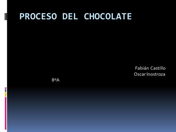 Proceso del chocolate
