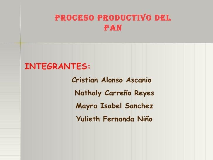 PROCESO PRODUCTIVO DEL PAN INTEGRANTES: Cristian Alonso Ascanio  Nathaly Carreño Reyes Mayra Isabel Sanchez Yulieth Fernan...