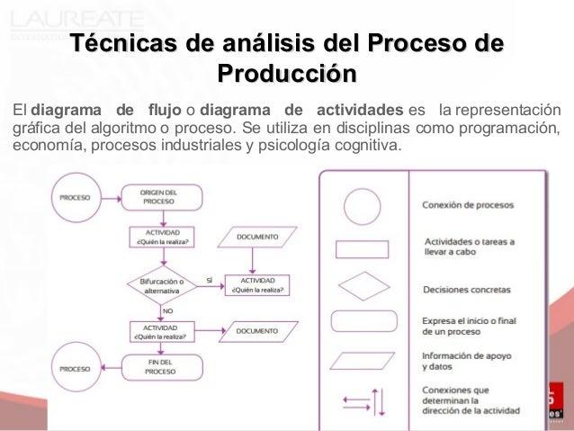 proceso-de-produccin-12-638.jpg?cb=1388939014