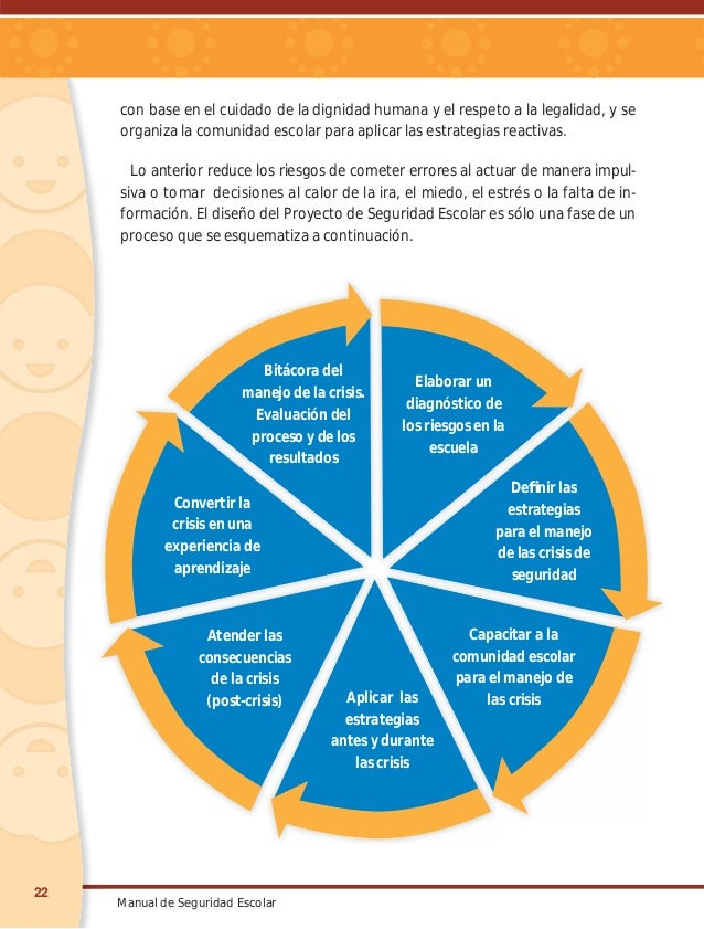22Manual de Seguridad Escolarcon base en el cuidado de la dignidad humana y el respeto a la legalidad, y seorganiza la com...