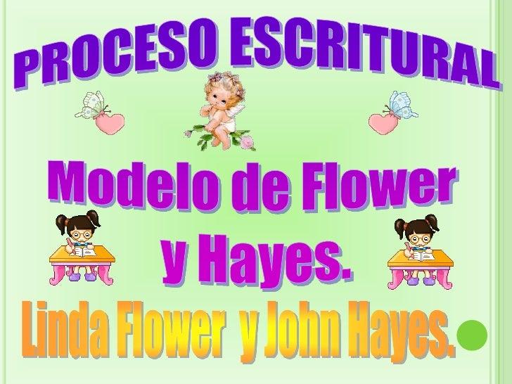 Proceso escritural modelo de flower y hayes