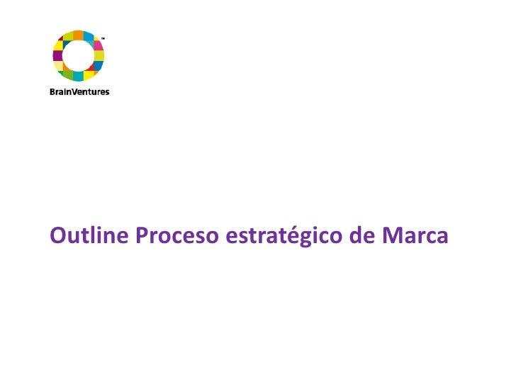 Outline Proceso estratégico de Marca