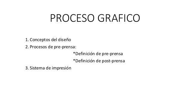 PROCESO GRAFICO 1. Conceptos del diseño 2. Procesos de pre-prensa: *Definición de pre-prensa *Definición de post-prensa 3....