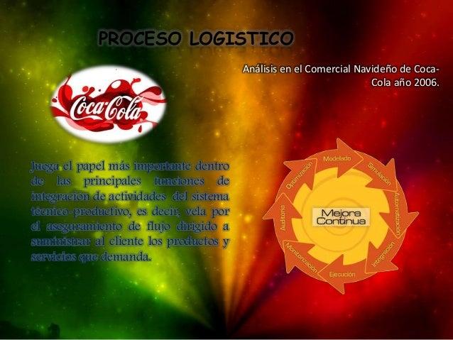 PROCESO LOGISTICO Análisis en el Comercial Navideño de CocaCola año 2006.  Juega el papel más importante dentro de las pri...