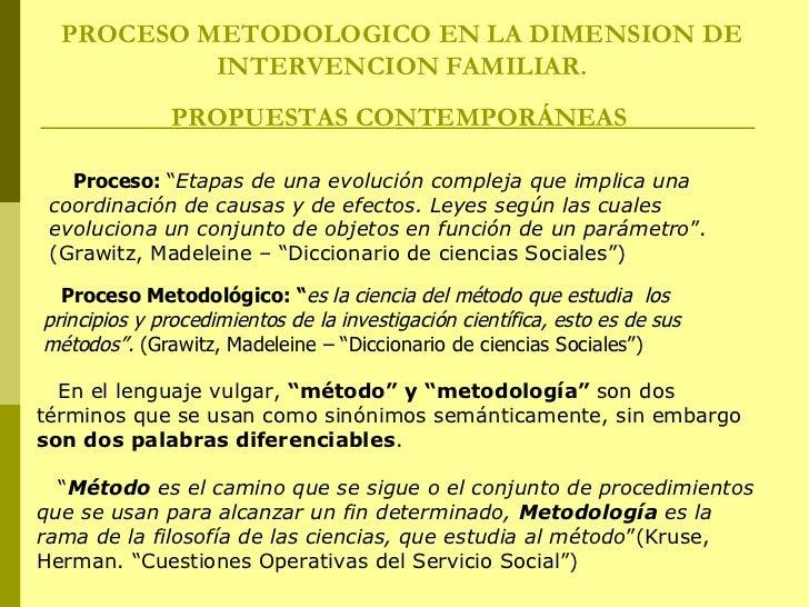 """PROCESO METODOLOGICO EN LA DIMENSION DE INTERVENCION FAMILIAR.  PROPUESTAS CONTEMPORÁNEAS   Proceso:  """" Etapas de una evol..."""