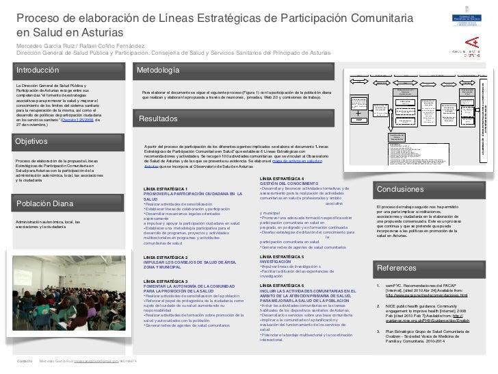 Proceso de elaboración de Líneas Estratégicas de Participación Comunitaria en Salud en Asturias