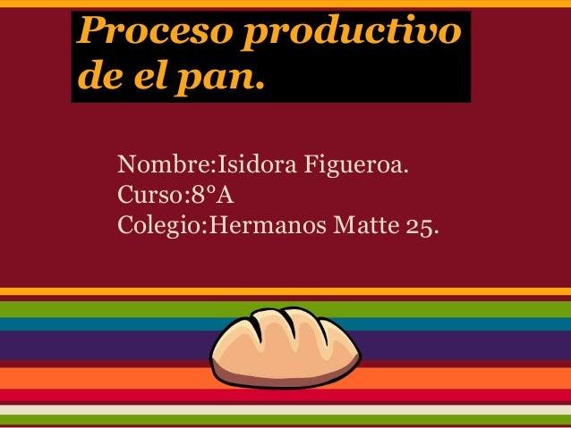 Proceso productivo de el pan. Nombre:Isidora Figueroa. Curso:8°A Colegio:Hermanos Matte 25.