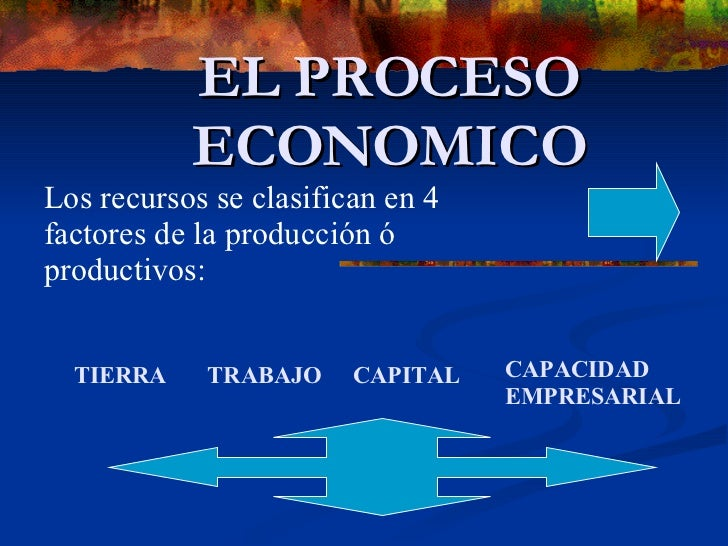 EL PROCESO ECONOMICO Los recursos se clasifican en 4 factores de la producción ó productivos: TIERRA TRABAJO CAPITAL CAPAC...