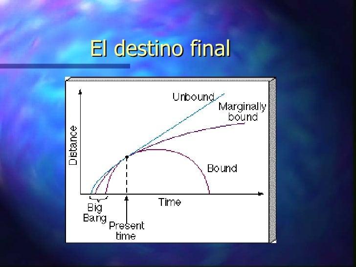 Resultado de imagen de Un nuevo Universo ciclico después del final