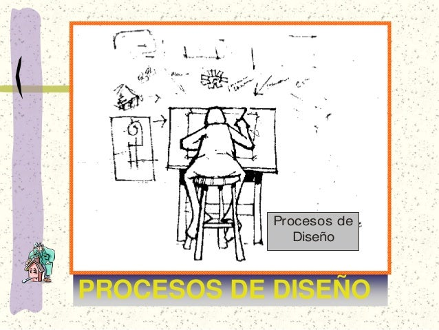 PROCESOS DE DISEÑO Procesos de Diseño