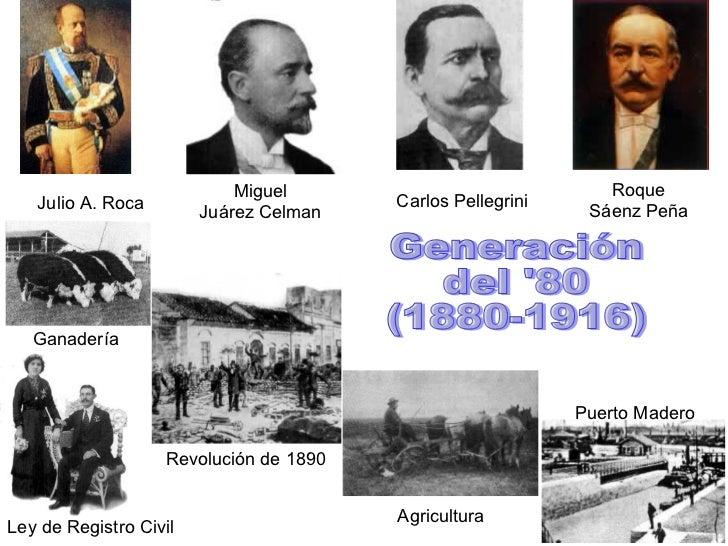 Resultado de imagen para generacion de 1880