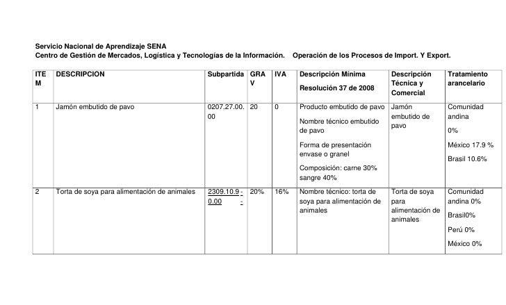 Procesos impo y expo daihana gutierrez