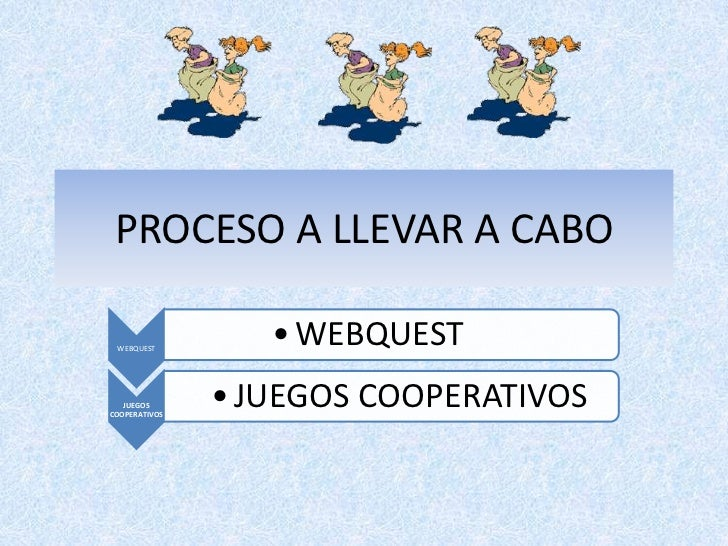 Proceso webquest j.cooperativos