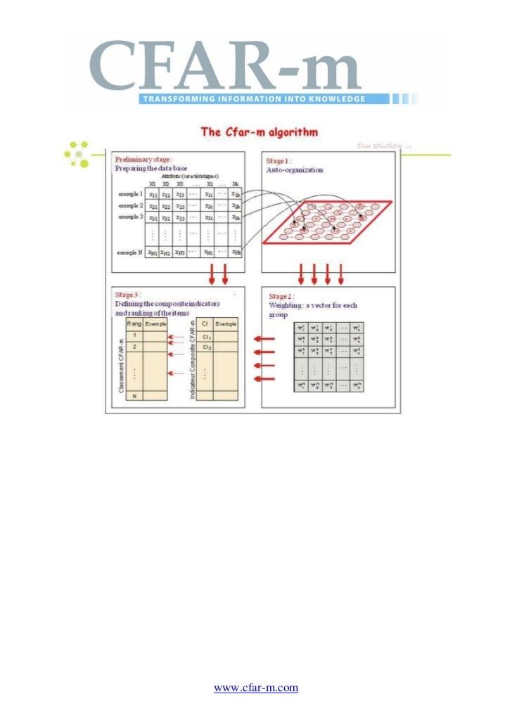 CFAR-m Process
