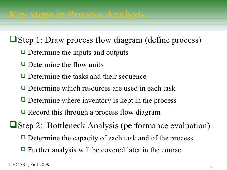 Sample Of Process Essay