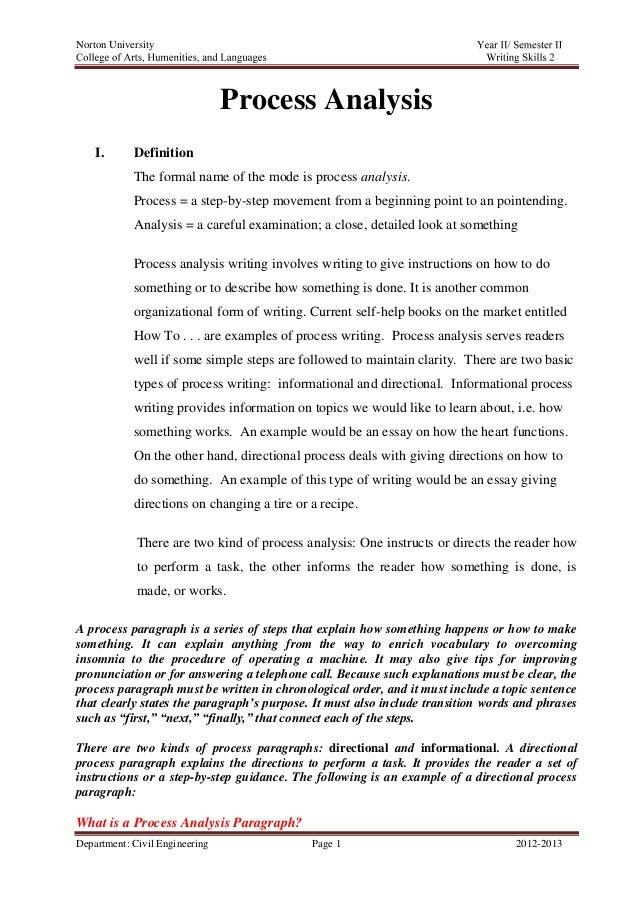 Examples of literature essays