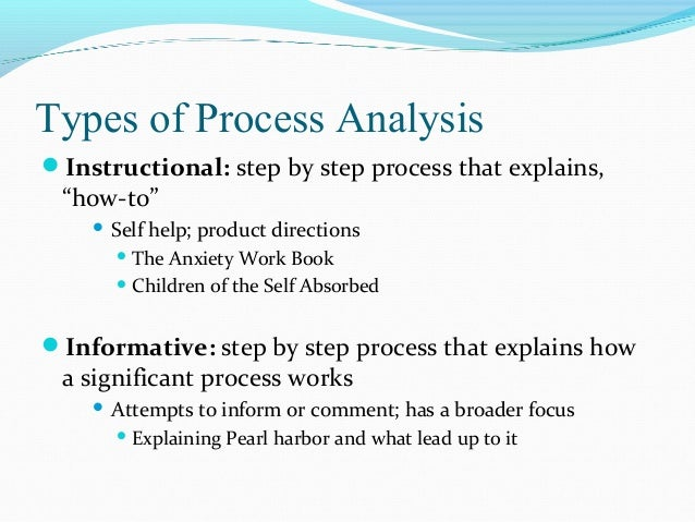 step by step process for writing an essay How to write an essay in 5 steps retrieved from peterson do you know how to write a great process essay.