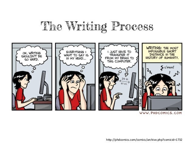 publishing writing process