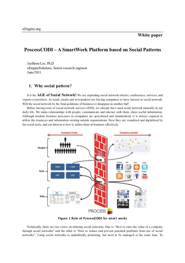 ProcessCODI - A SmartWork Platform based on Social Patterns