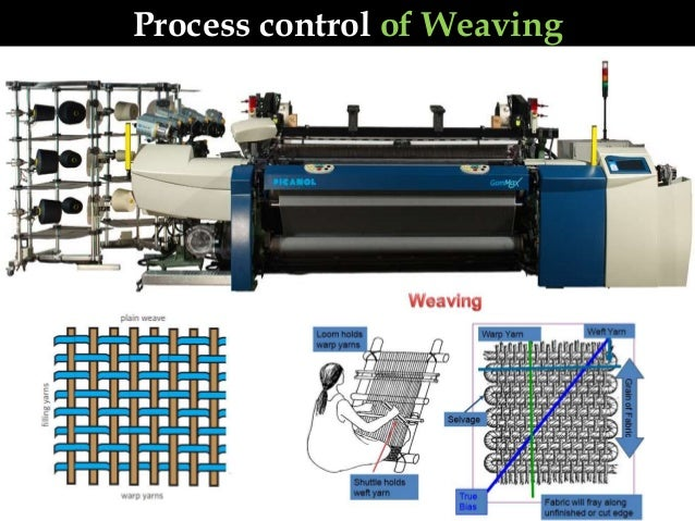 Process control of weaving