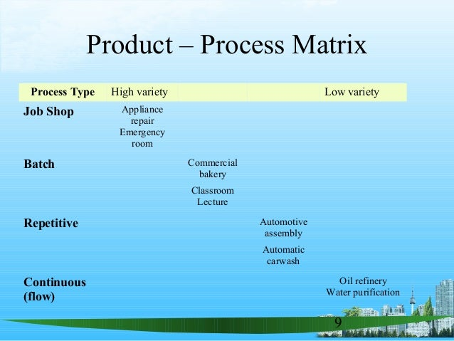 process design matix The design structure matrix (dsm  earlier activities in a process appear in the upper-left of the dsm and later activities appear in the lower-right.