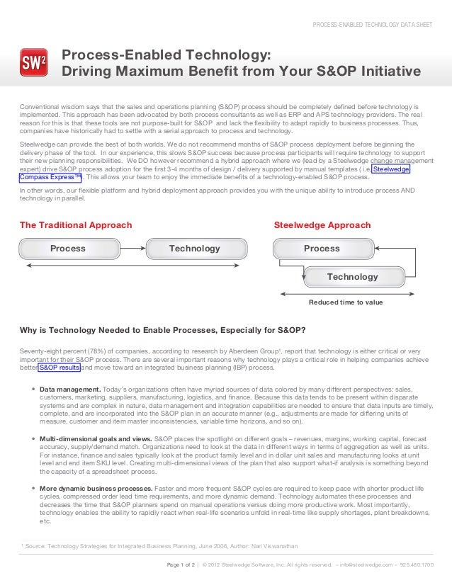 PROCESS-ENABLED TECHNOLOGY DATA SHEET Process-Enabled Technology: Driving Maximum Benefit from Your S&OP Initiative Page 1...