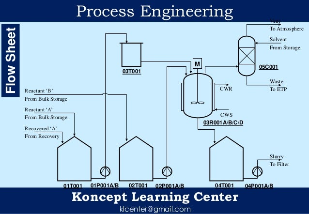 process engineering of chemical plant