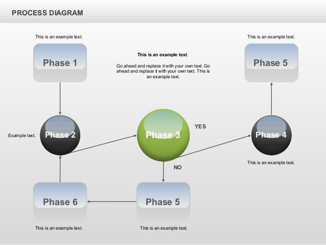 Process Flow Chart for PowerPoint by PoweredTemplate.com