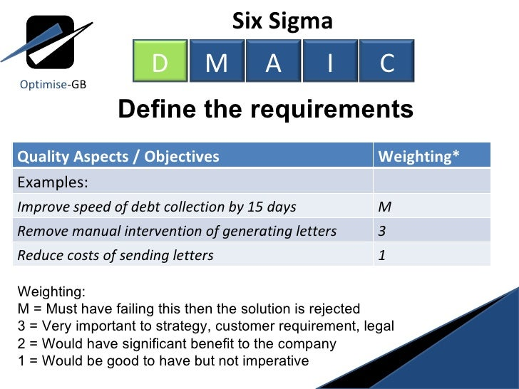 fedex uses six sigma For the benefits of lean to be fully realized, transportation management needs   lean six sigma in logistics and supply chain management.