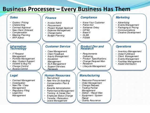 Process Mapping V2