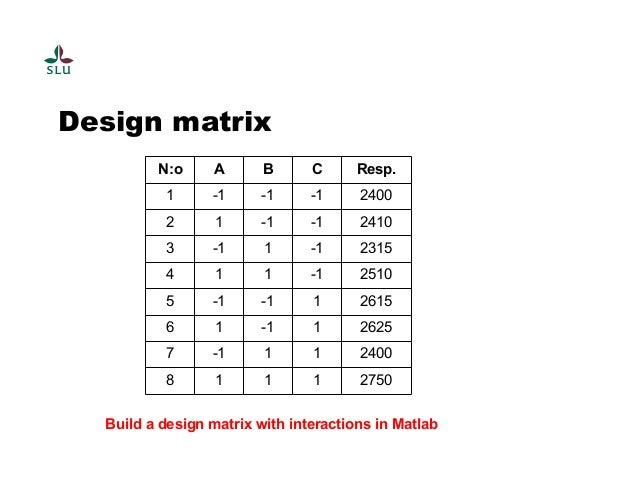 process design matrix essay The service process matrix is a classification matrix of service industry firms based on the characteristics of the individual firm's service processes the matrix was derived by roger schmenner and first appeared in 1986 although considerably different, the service process matrix can be seen.
