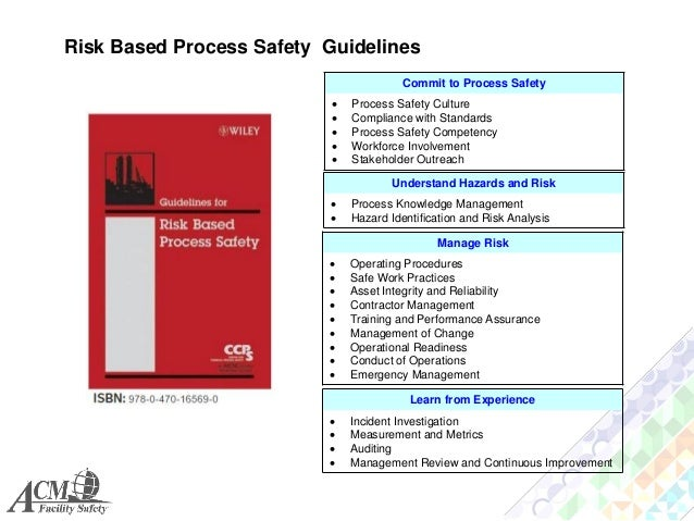 process safety in oil and gas